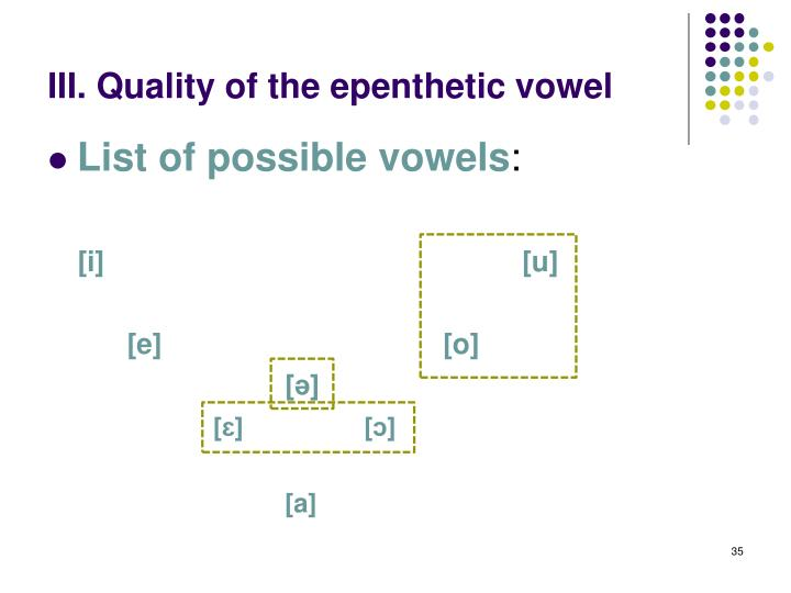III. Quality of the epenthetic vowel