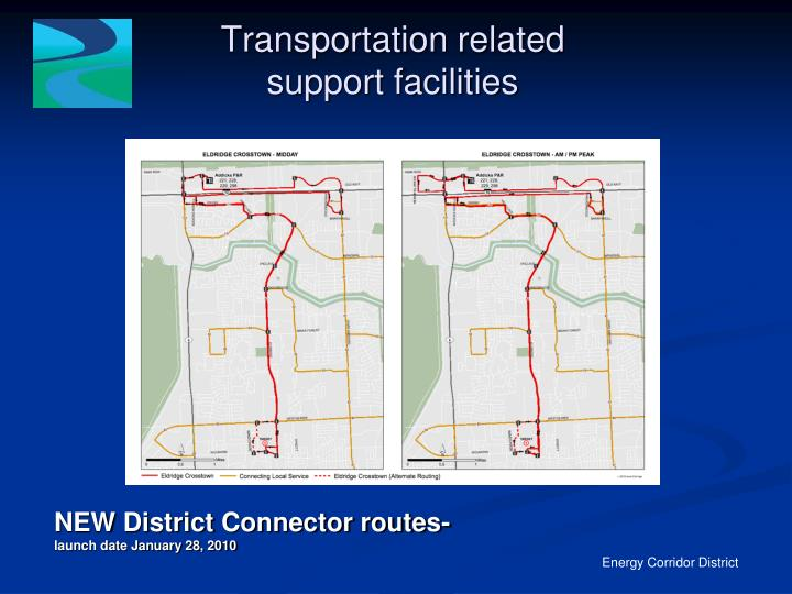 Transportation related support facilities1