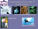 a good product is the result of a good process