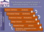 the engineering design process is generally iterative not linear