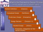 what is the engineering design process m irrors standard steps in problem solving