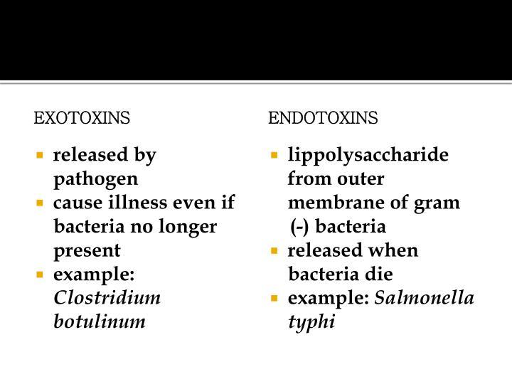 exotoxins