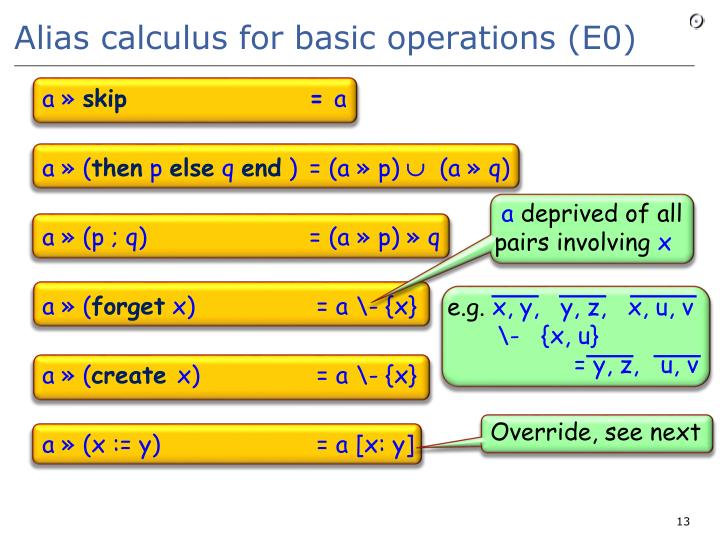 Alias calculus for basic operations (E0)