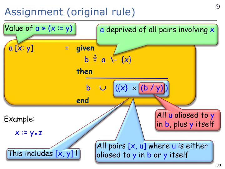 Assignment (original rule)