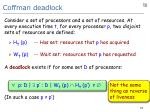 coffman deadlock