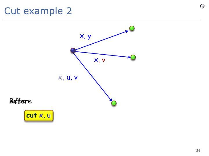 Cut example 2