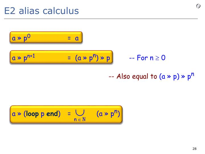 E2 alias calculus