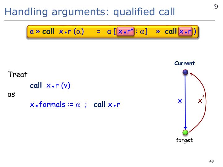 Handling arguments: qualified call