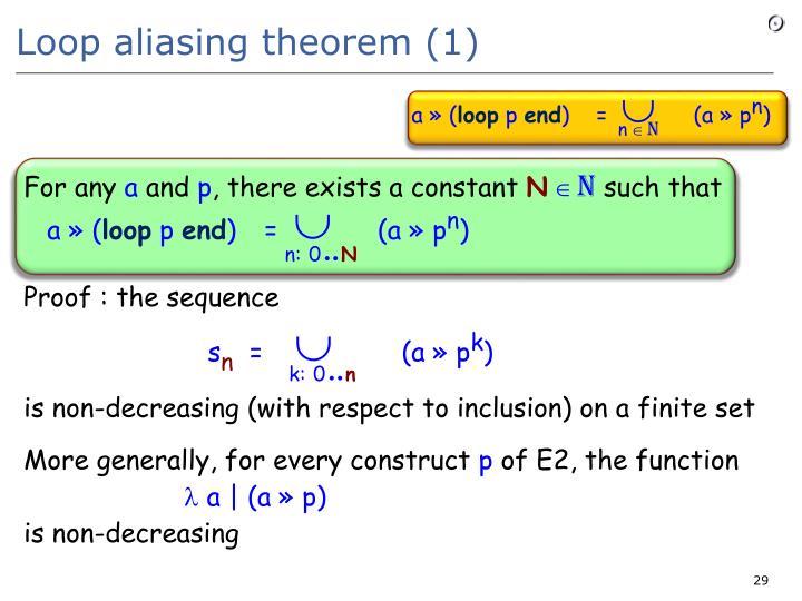 Loop aliasing theorem (1)