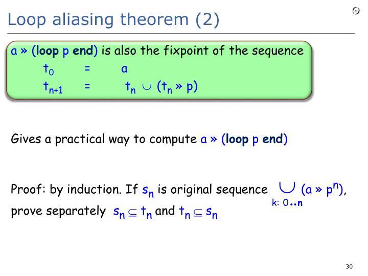 Loop aliasing theorem (2)