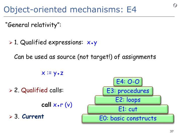 Object-oriented mechanisms: E4