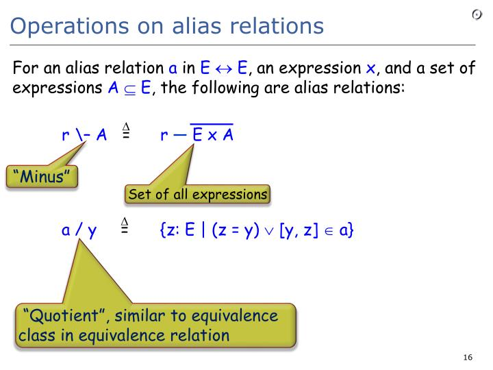 Operations on alias relations