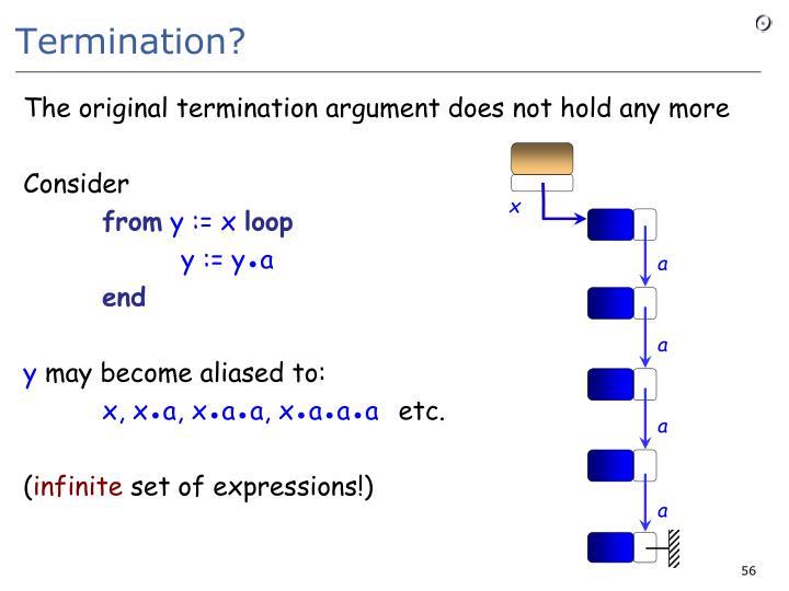 Termination?
