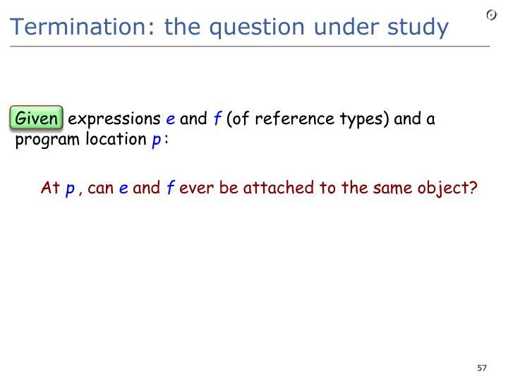 Termination: the question under study