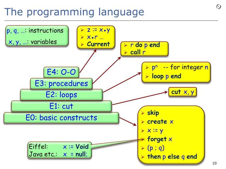 The programming language