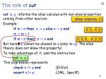 the role of cut