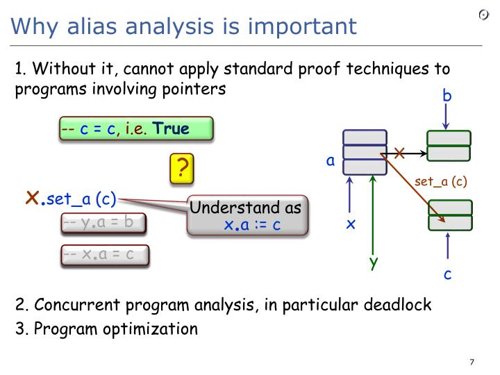 Why alias analysis is important