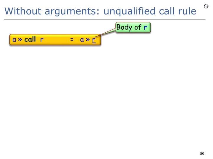 Without arguments: unqualified call rule