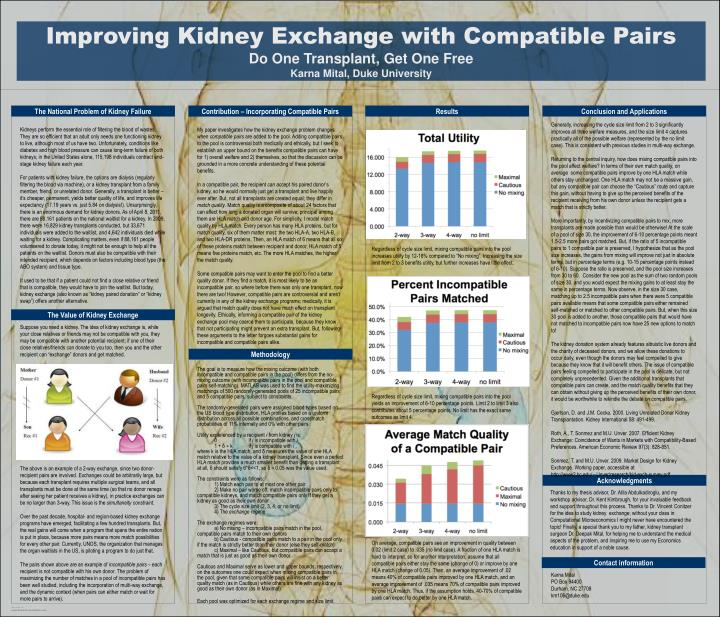 Improving Kidney Exchange with Compatible Pairs