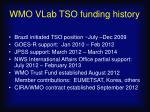 wmo vlab tso funding history