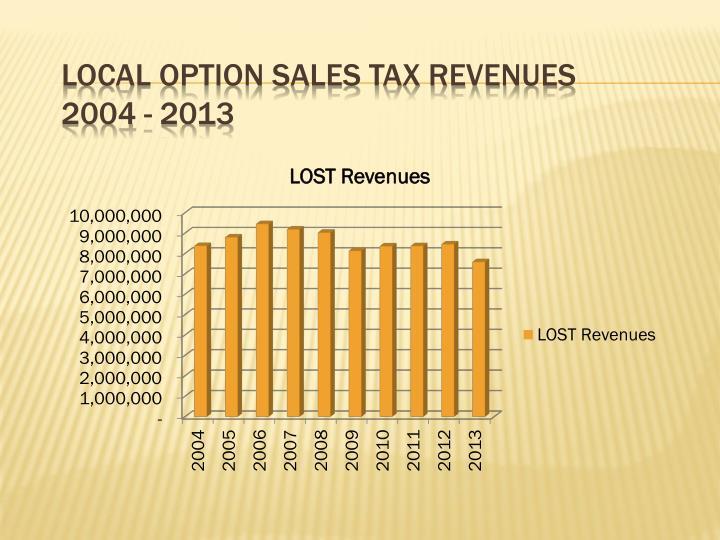 LOCAL OPTION SALES Tax revenues  2004 - 2013