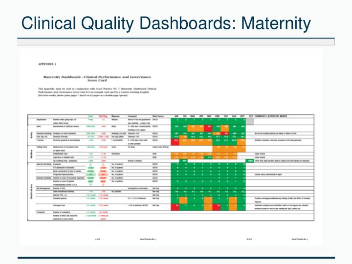 Clinical Quality Dashboards: Maternity