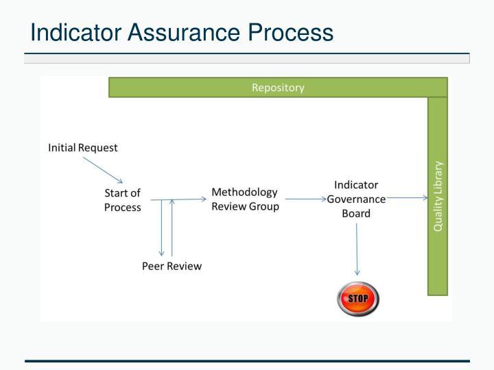 Indicator Assurance Process