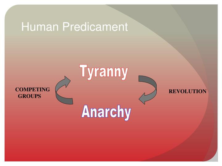 Human Predicament