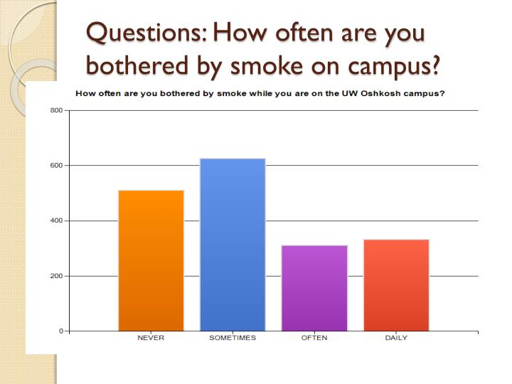 Questions: How often are you bothered by smoke on campus?