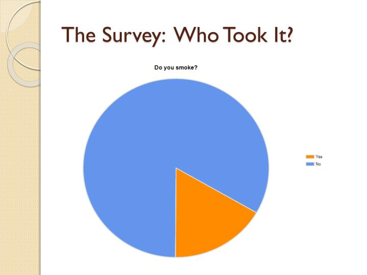 The Survey:  Who Took It?