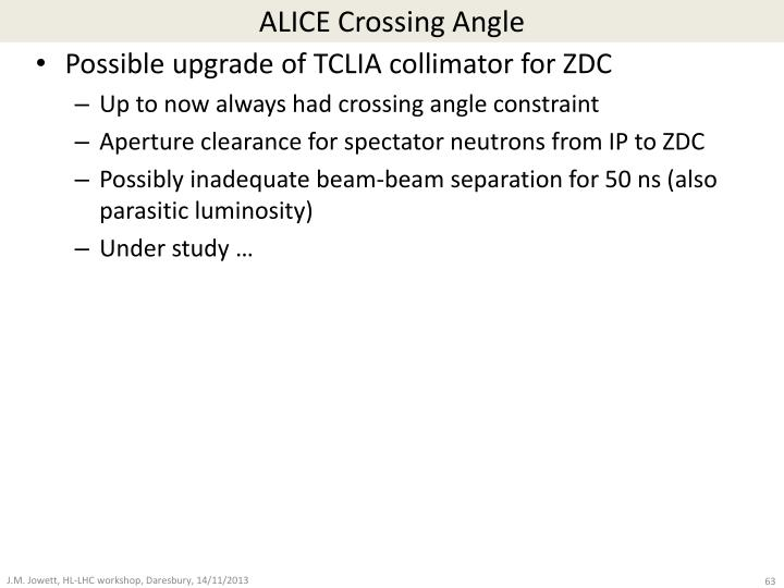 ALICE Crossing Angle