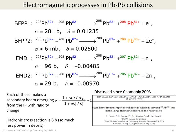 Electromagnetic processes in