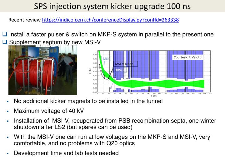 SPS injection system