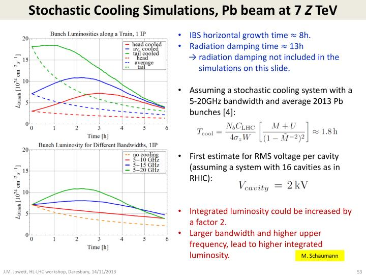 Stochastic Cooling Simulations,