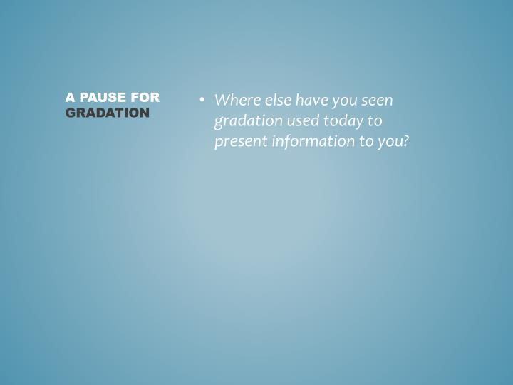 Where else have you seen gradation used today to present information to you?