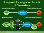 proposed paradigm for pursuit of biomarkers