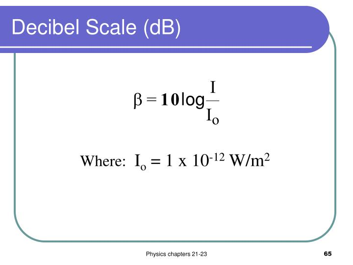 Decibel Scale (dB)