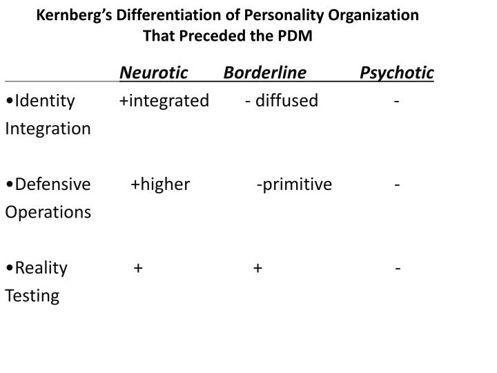 Kernberg's Differentiation of Personality Organization That Preceded the PDM