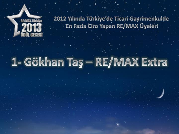 2012 Yılında Türkiye'de Ticari Gayrimenkulde