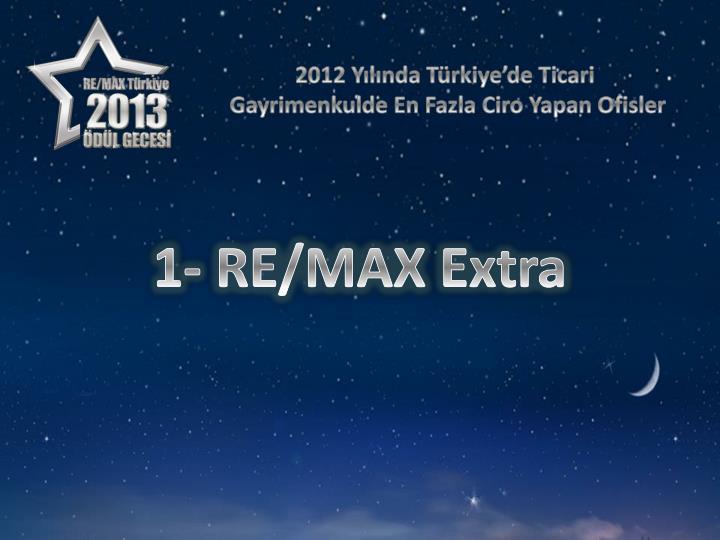 2012 Yılında Türkiye'de