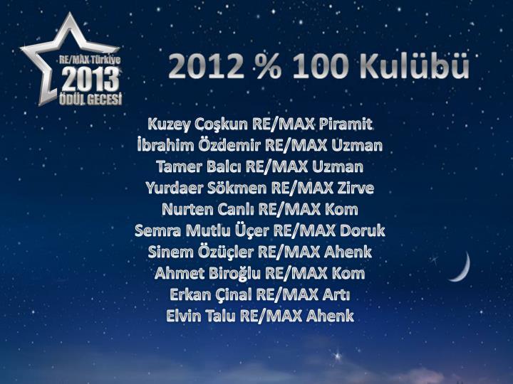 2012 % 100 Kulübü