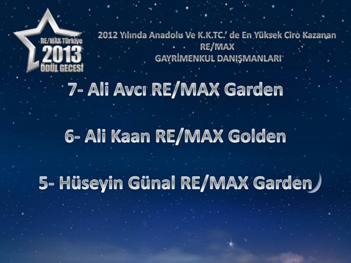 2012 Yılında Anadolu Ve K.K.TC.' de En Yüksek Ciro Kazanan