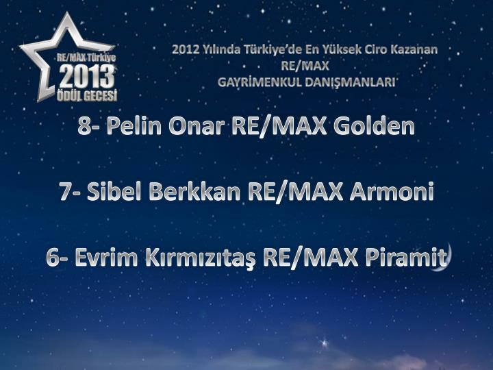 2012 Yılında Türkiye'de En Yüksek Ciro Kazanan