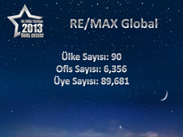 RE/MAX Global