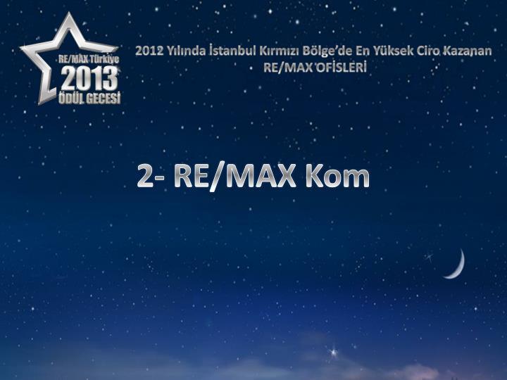 2012 Yılında İstanbul Kırmızı Bölge'de En Yüksek Ciro Kazanan