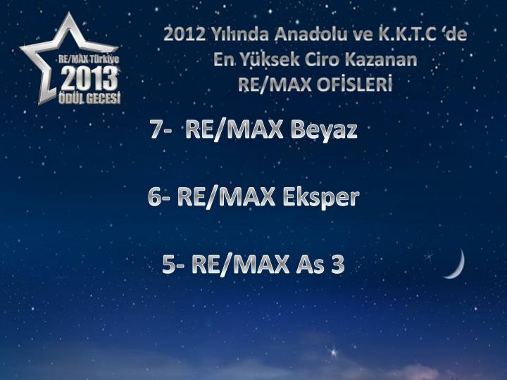 2012 Yılında Anadolu ve K.K.T.C '