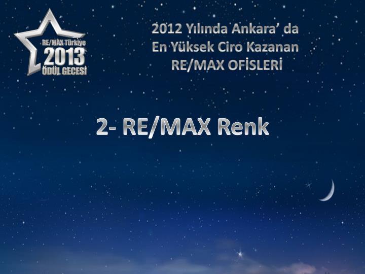 2012 Yılında Ankara' da