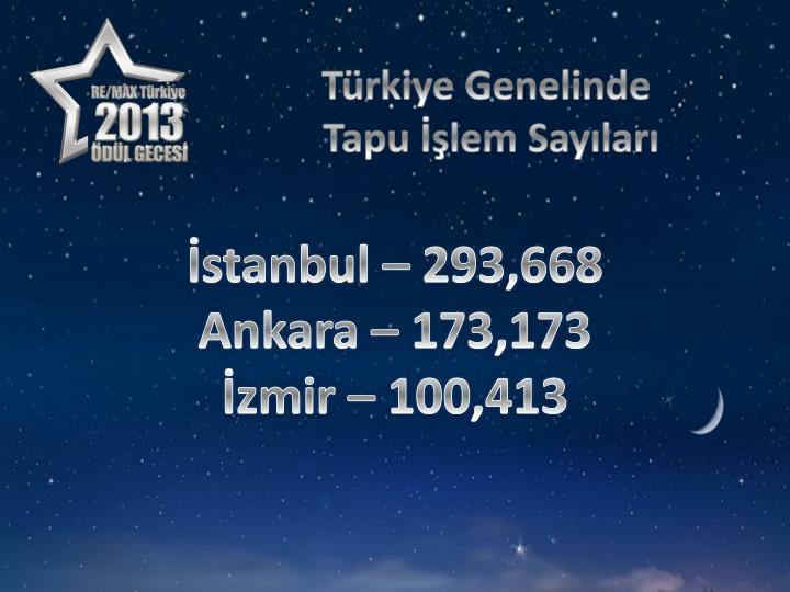 Türkiye Genelinde