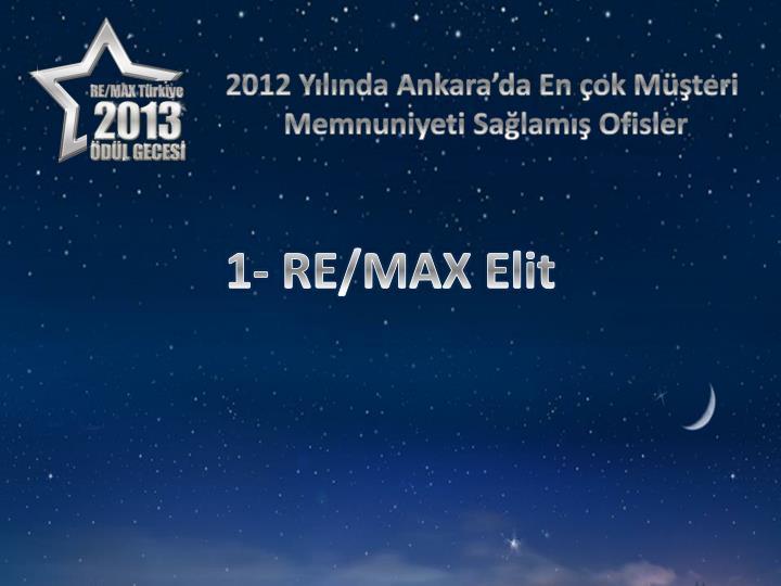 2012 Yılında Ankara'da En çok Müşteri