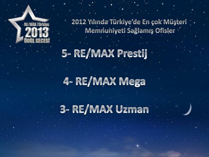 2012 Yılında Türkiye'de En çok Müşteri